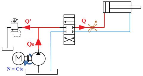 circuit hydraulique cours