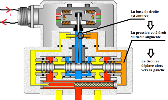 e 450 engine diagram cutaway engine wiring diagram