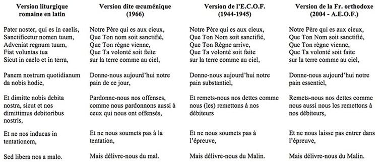 Sehr Les traductions liturgiques du « Notre Père » FA43