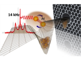 XLIM : Une technique originale pour piéger les molécules et nano-structurer la matière gazeuse