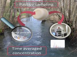 GRESE : Mise au point d'un dispositif innovant pour détecter les polluants dans l'eau