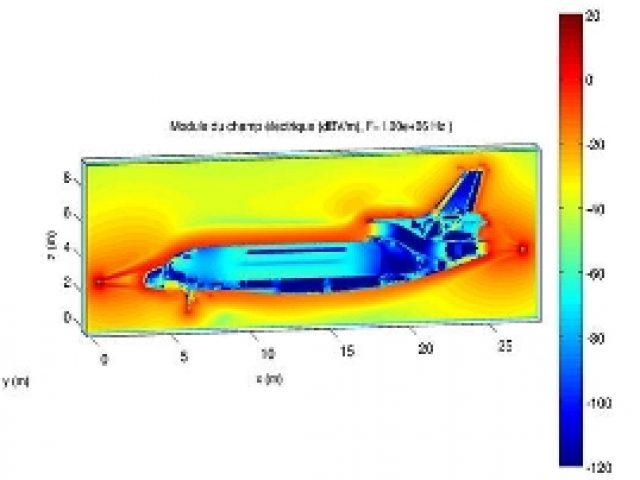 Les défis de l'électrification des avions