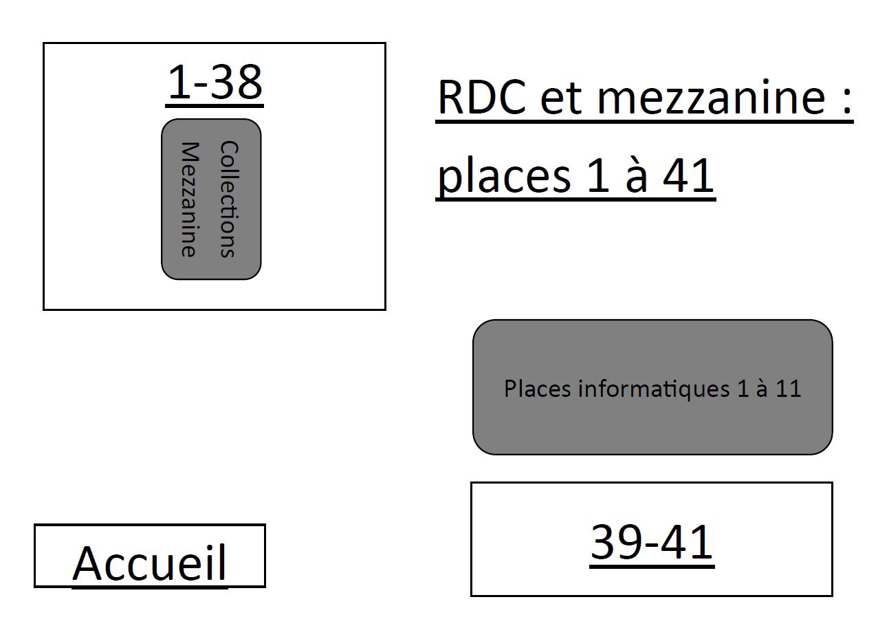 Plan Bu Droit Service Commun De La Documentation