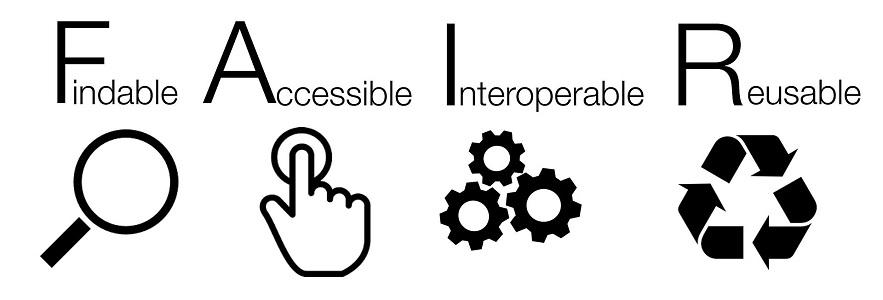 Principes de données FAIR