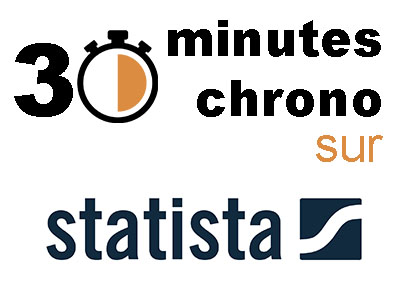 Découvrez Statista en 30 minutes chrono